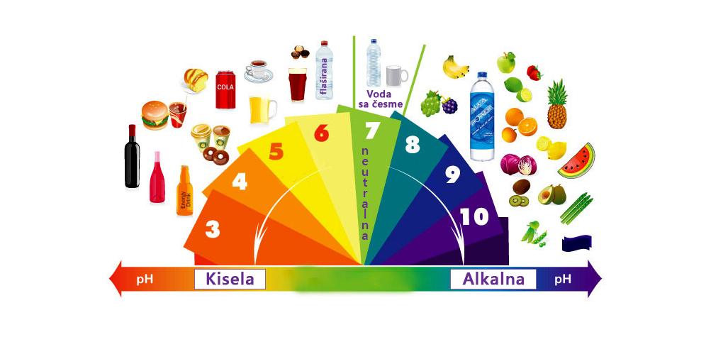 alkalna-ishrana