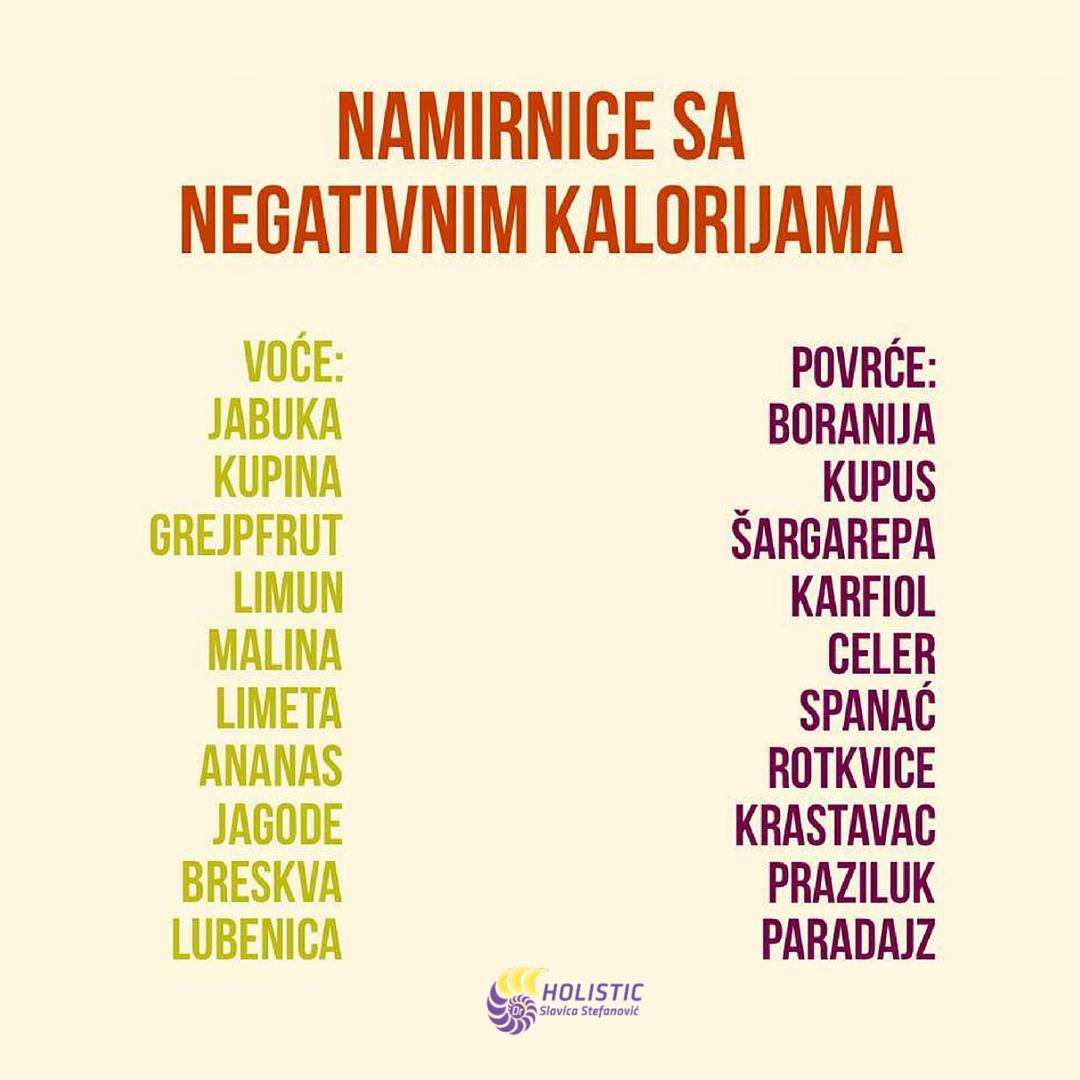 negativne kalorije