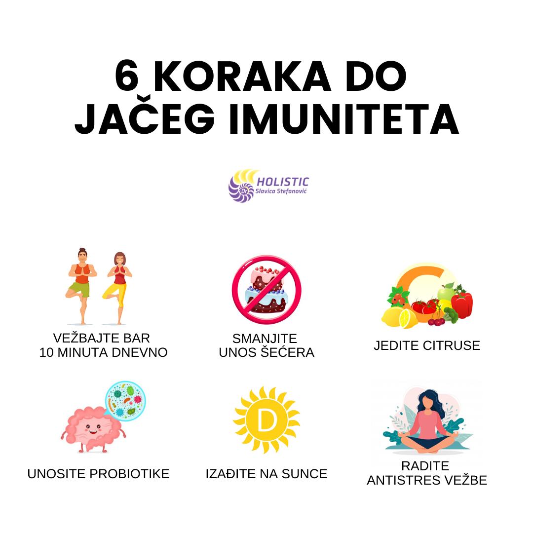 6 koraka do jačeg imuniteta-4