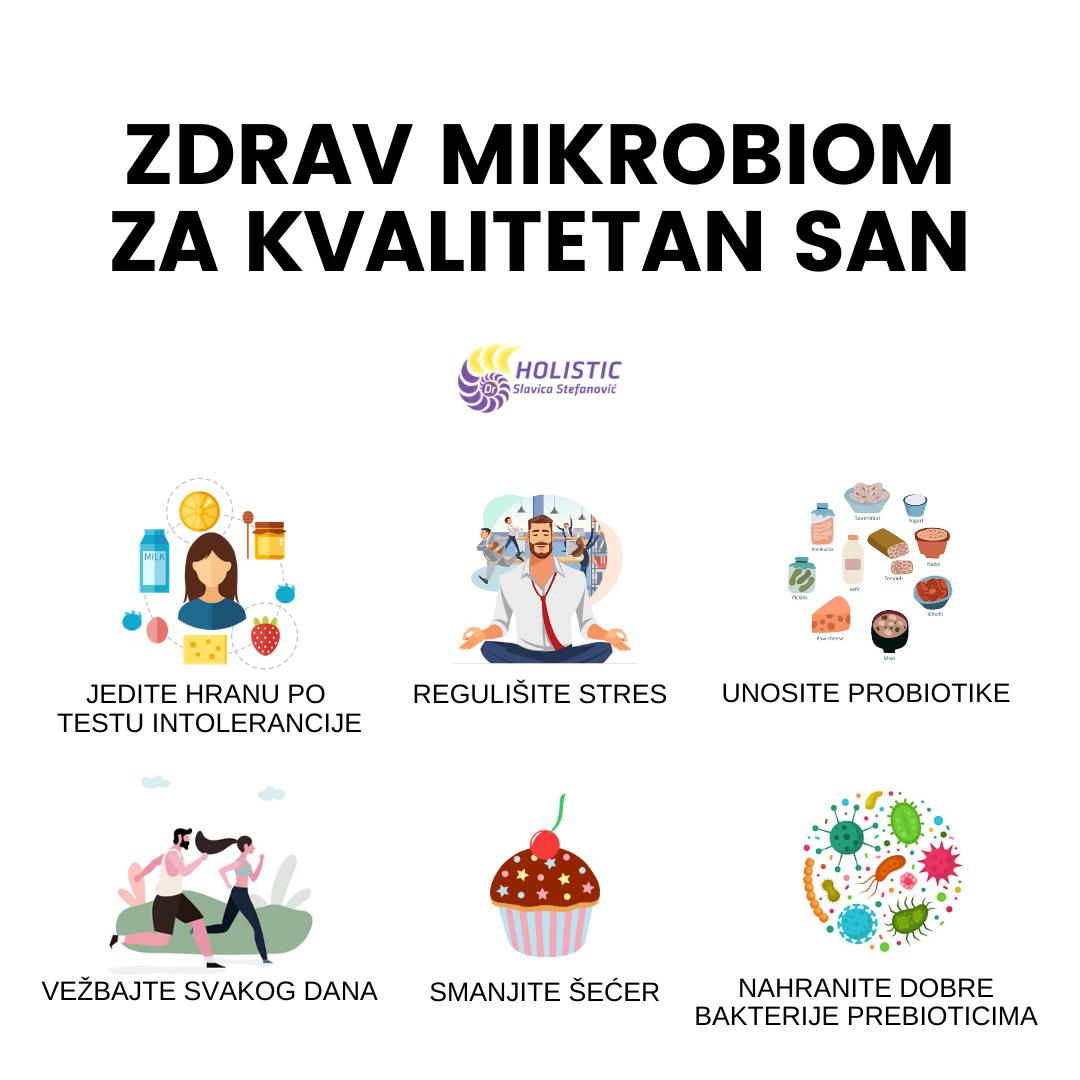 mikrobio kvalitetan san