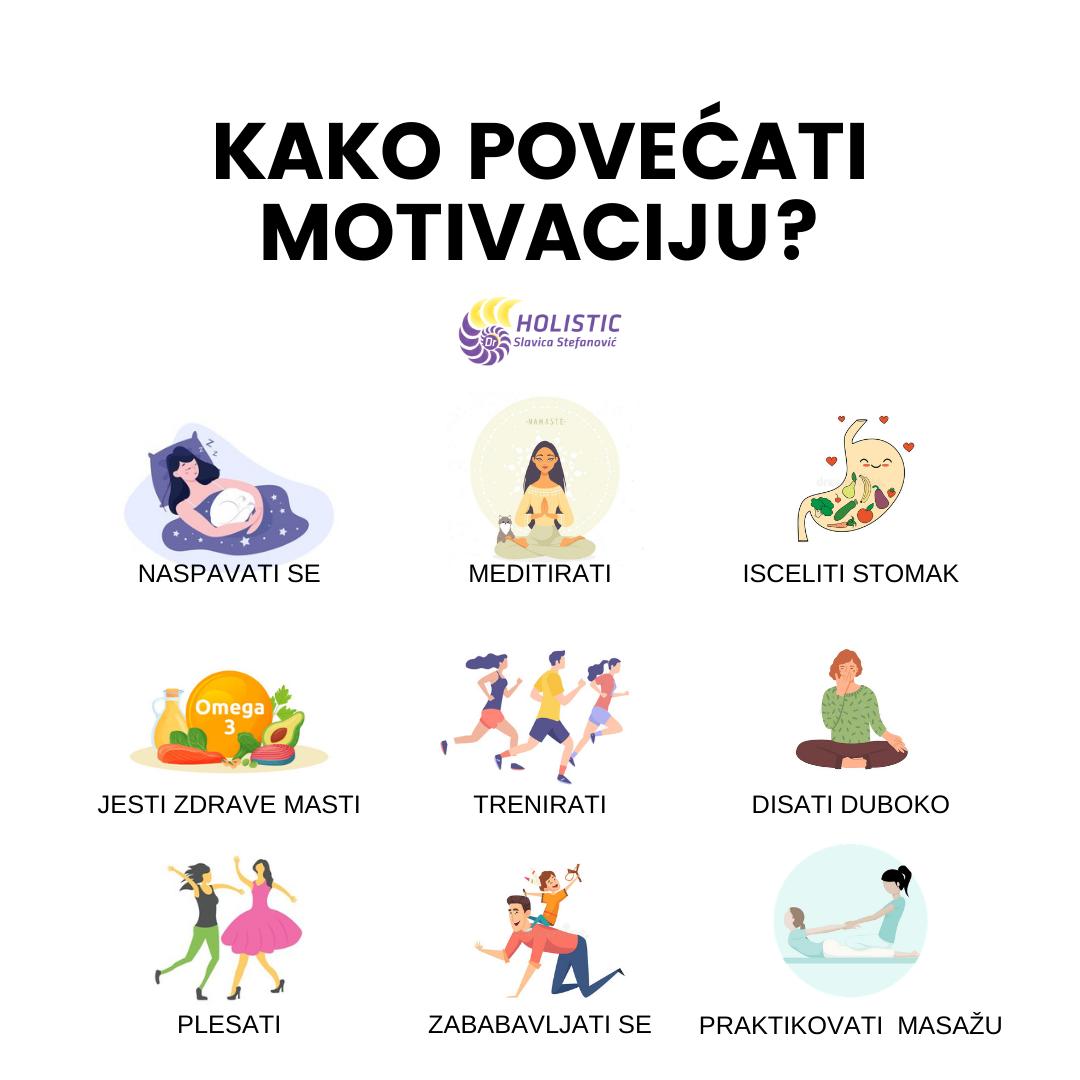 kako povecati motivaciju ordinacija holistic